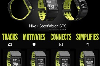 Nike sports watch amazon review