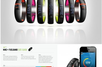 """Nike fitbit amazon"" explantation, let's make it clear!"